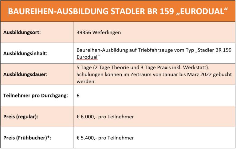 Stadler BR 159 Eurodual Baureihen-Ausbildung bei der Norddeutschen Eisenbahnfachschule